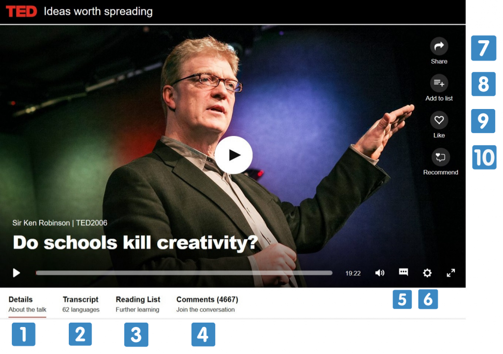 Ken Robinson's TED talk - How to make the most out of TED